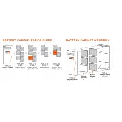 Generac, PWRcell Battery Module Upgrade Kit